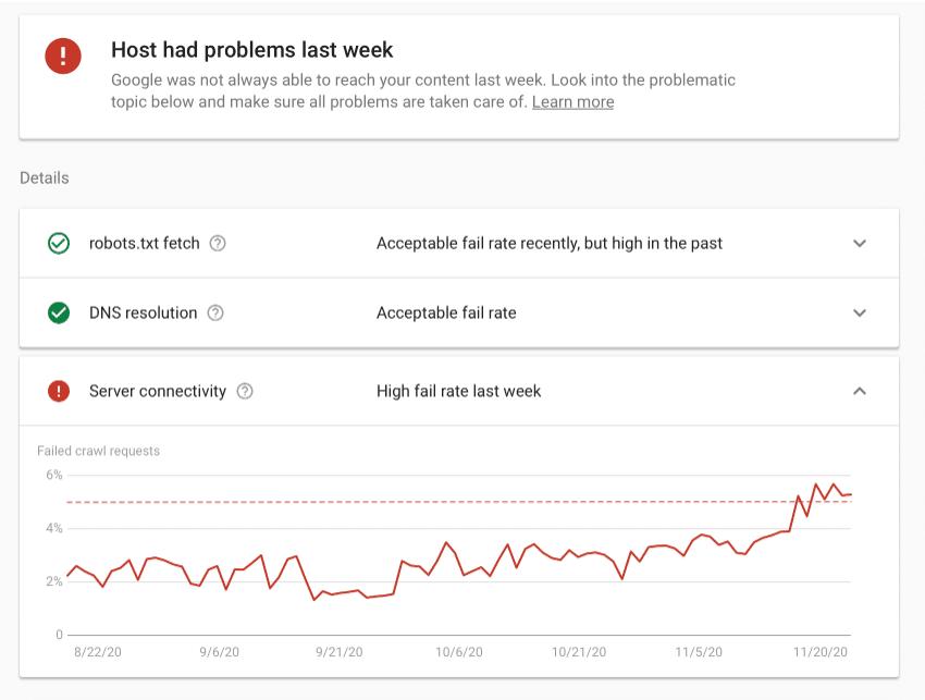 Informações de host crawl report Google