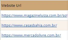 URLs Core Web Vitals measure