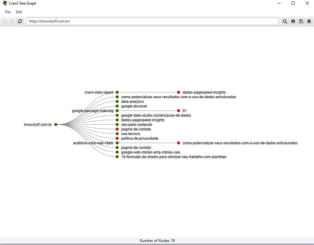 Árvore de rastreamento do Screaming Frog em visualizações