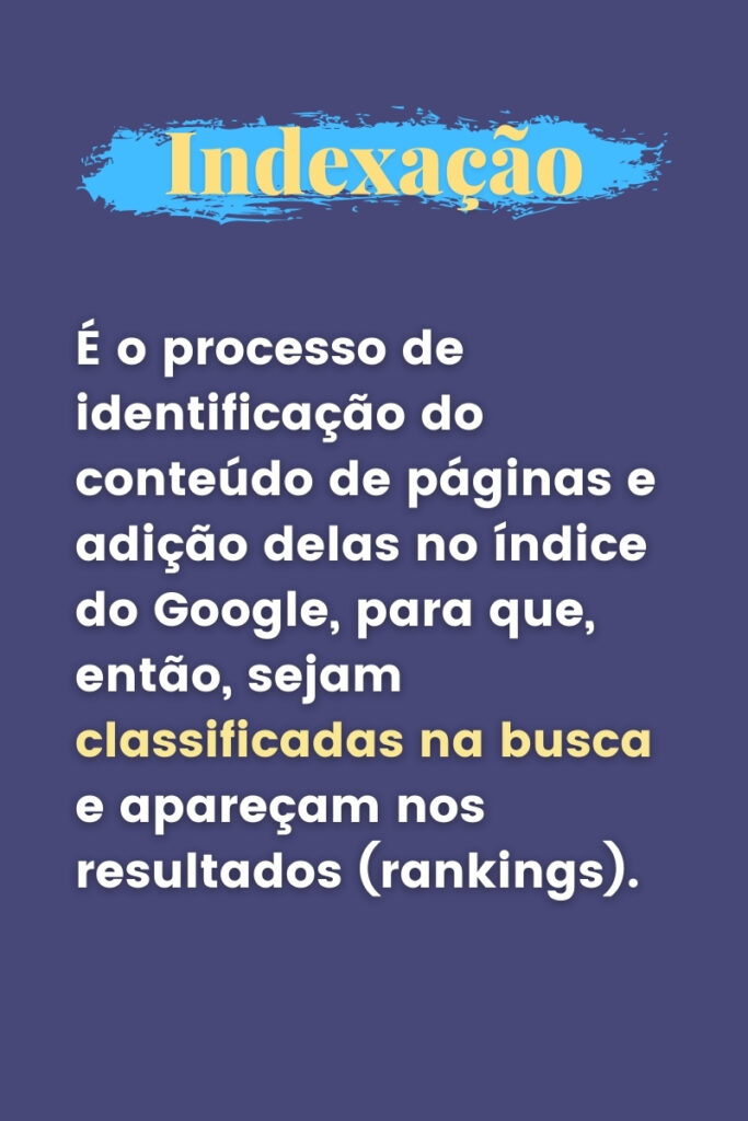 Indexacao E o processo de identificacao do conteudo de paginas e adicao delas no indice do Google para que entao sejam classificadas na busca e aparecam nos resultados rankings
