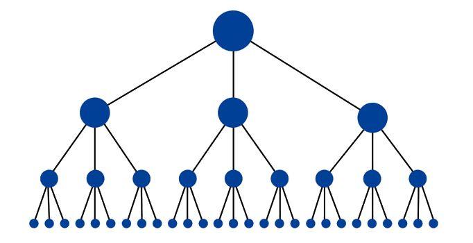 Estrutura distribuída entre pontos formando uma pirâmide