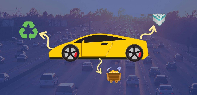 Carro amarelo no centro com setas apontando para um carrinho de mineração, outro símbolo de reciclagem e baterias